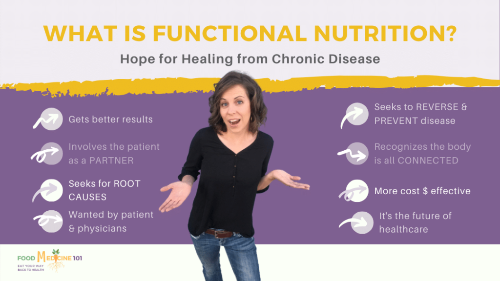 What is Functional Nutrition: advantages