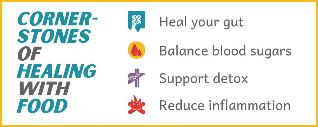 4 cornerstones of autoimmune healing diet